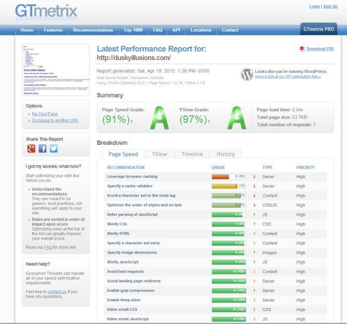 Website Optimizatin - GTMetrix Page Speed Results