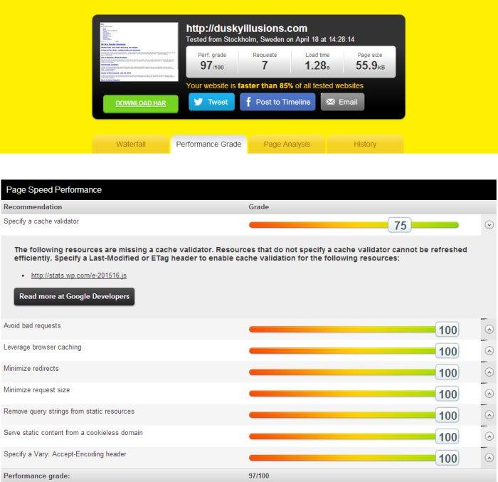 Website Optimization - Pingdom Result